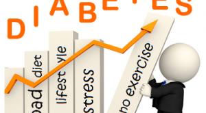 دیابت و عوامل و علل اصلی